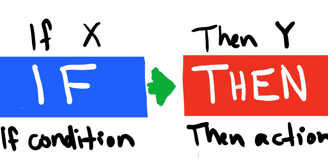 The Two-Letter Word That Will Kill Your Startup